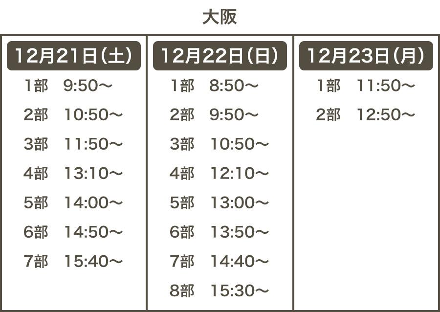 施術時間(大阪)