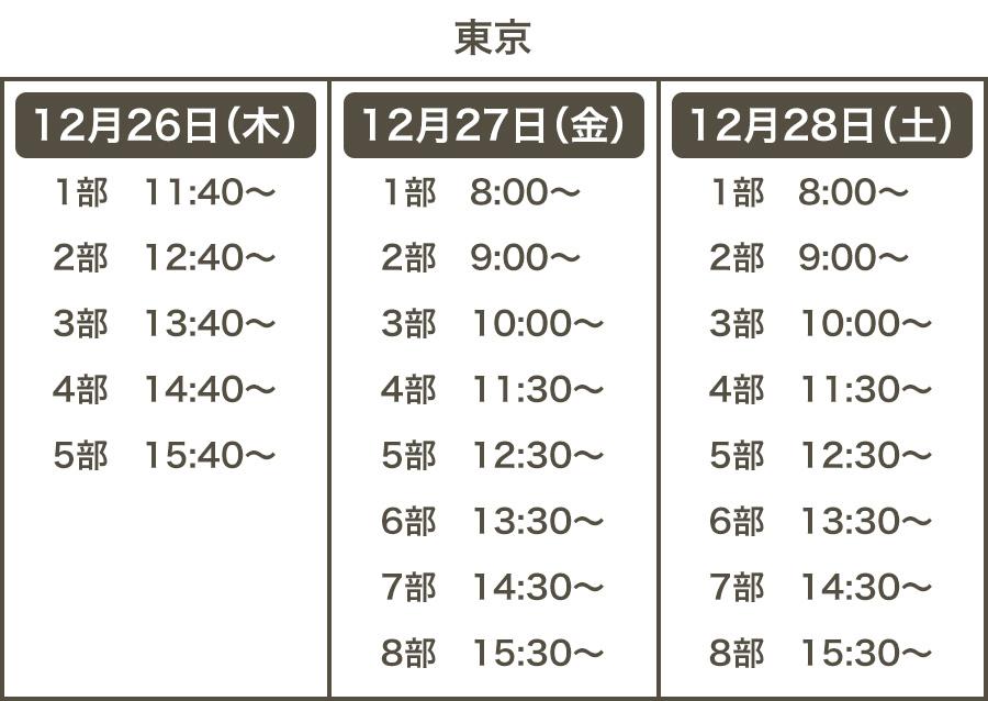 施術時間(東京)